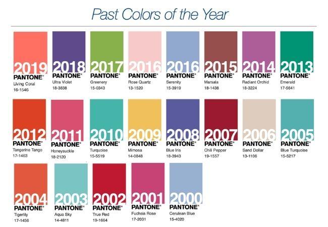 kolory roku zostatnich lat